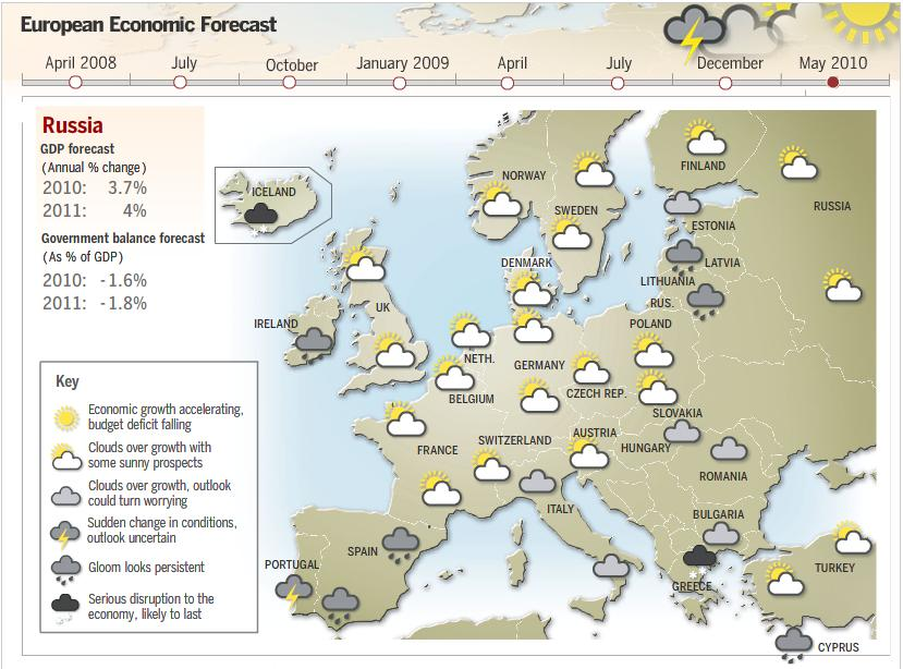FT's Interactive Economic Weather Map